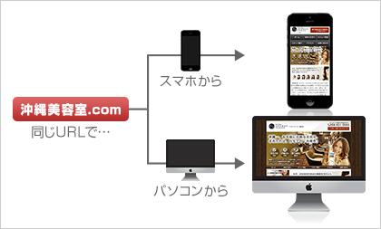 スマートフォンに対応したレスポンシブウェブデザインの集客用ホームページCMS